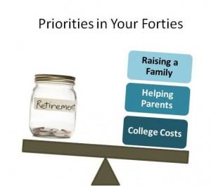 Financial planning priorities