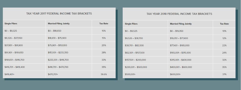 tax_brackets